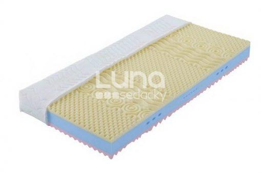 Luxusný matrac Calipo s rozdielnou tuhosťou jednotlivých ložných plôch vhodná pre páry s rozdielnymi požiadavkami na tvrdosť lôžka.