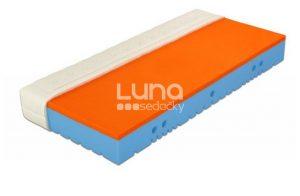 Prierez luxusným rodinným matracom Fox s možnosťou voľby profilácie lenivej peny (Classic – rovná; Wellness – masážna) a výšky.