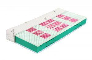 Prierez partnerským gélovým matracom Freshgel zhotovený z kombinácie prírodnej (BIO) peny a gélových segmentov rôznej tuhosti, odpovedajúci fyziologickej stavbe tela muža a ženy.