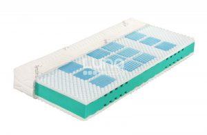 Partnerský gélový matrac Freshgel zhotovený z kombinácie prírodnej (BIO) peny a gélových segmentov rôznej tuhosti, odpovedajúci fyziologickej stavbe tela muža a ženy.