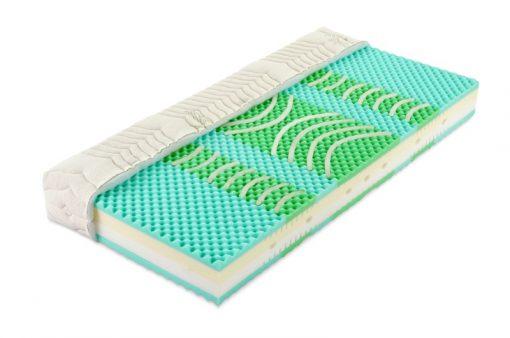 Luxusný sedemzónový matrac Biogel z kombinácie studenej peny a BIO peny s gélovými segmentmi vhodný predovšetkým pre alergikov.
