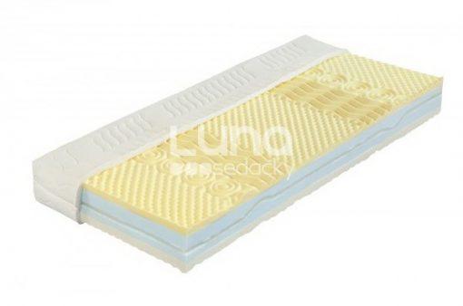 Matrac NICOL je zložený len z preverených a osvedčených materiálov = lenivých pien dvoch rôznych stupňov tvrdosti.